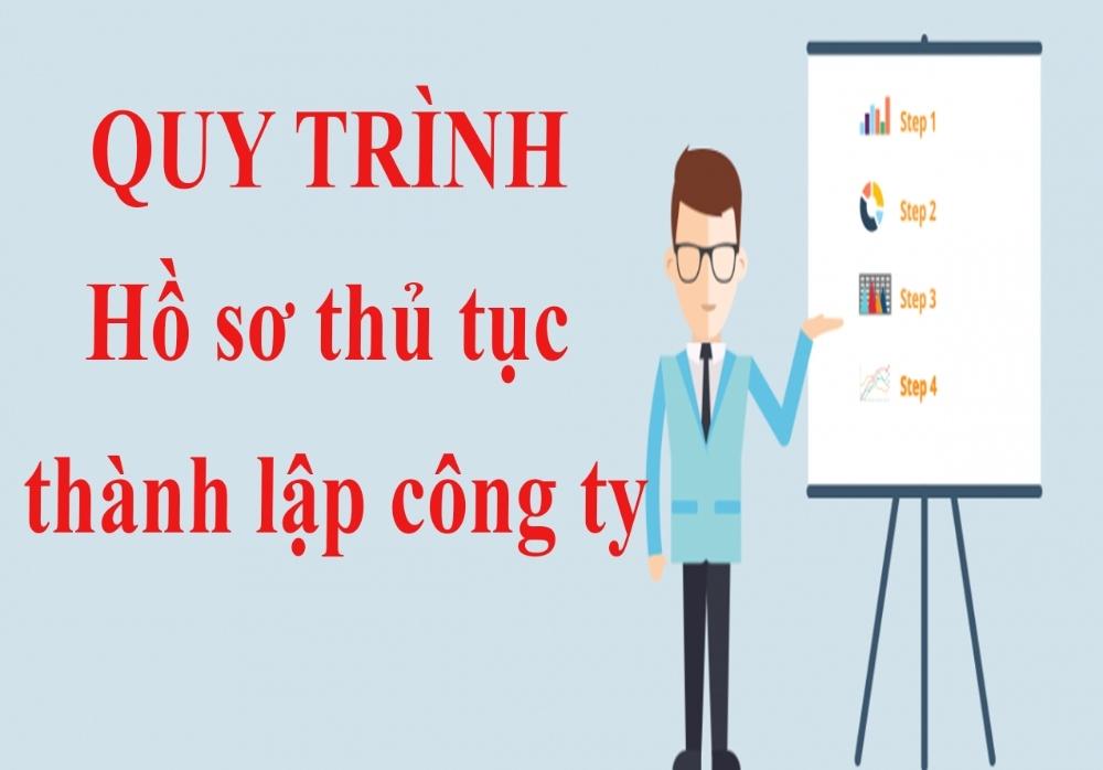 Thủ tục thành lập công ty tại Nha Trang Khánh Hòa